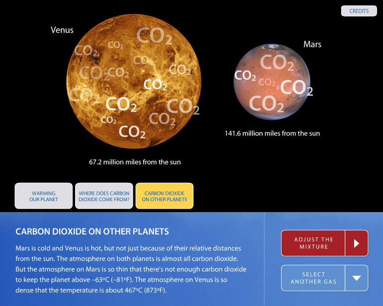 Atmosphere Design Lab: CO2 - Carbon Dioxide On Other Planets