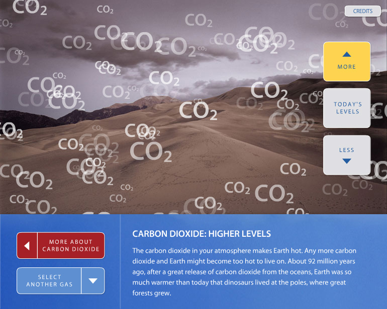 how to make carbon dioxide in the lab